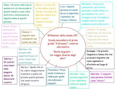 mappa, III A, Scuola Media Gramsci di Palermo